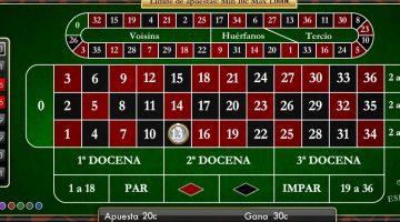 Ruleta Mejores Casinos Online de América Latina